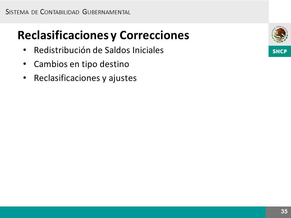 Reclasificaciones y Correcciones