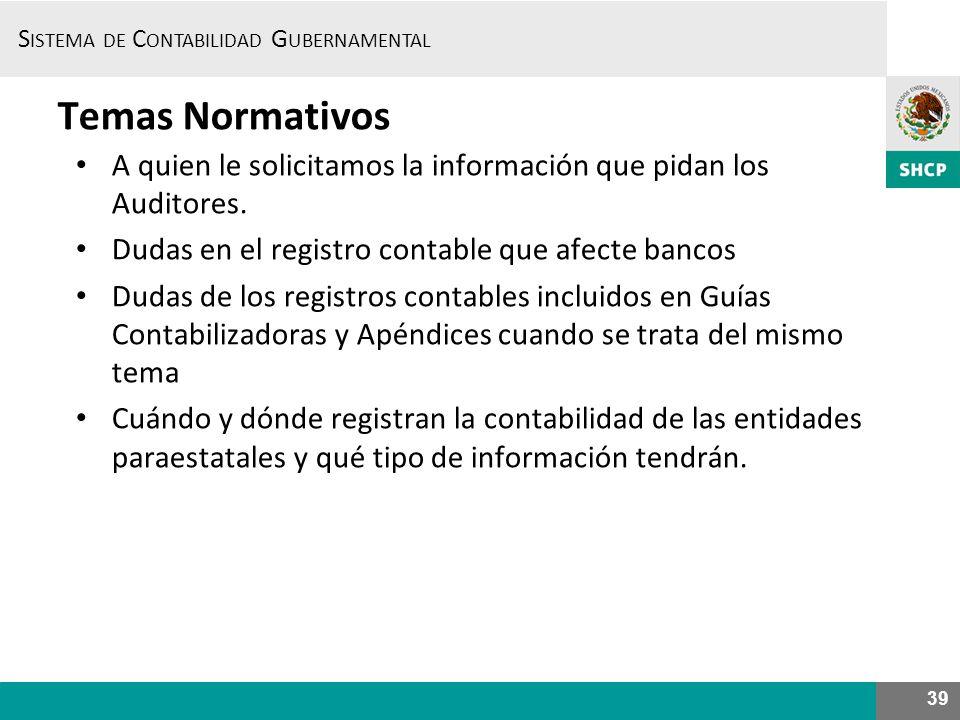 Temas Normativos A quien le solicitamos la información que pidan los Auditores. Dudas en el registro contable que afecte bancos.