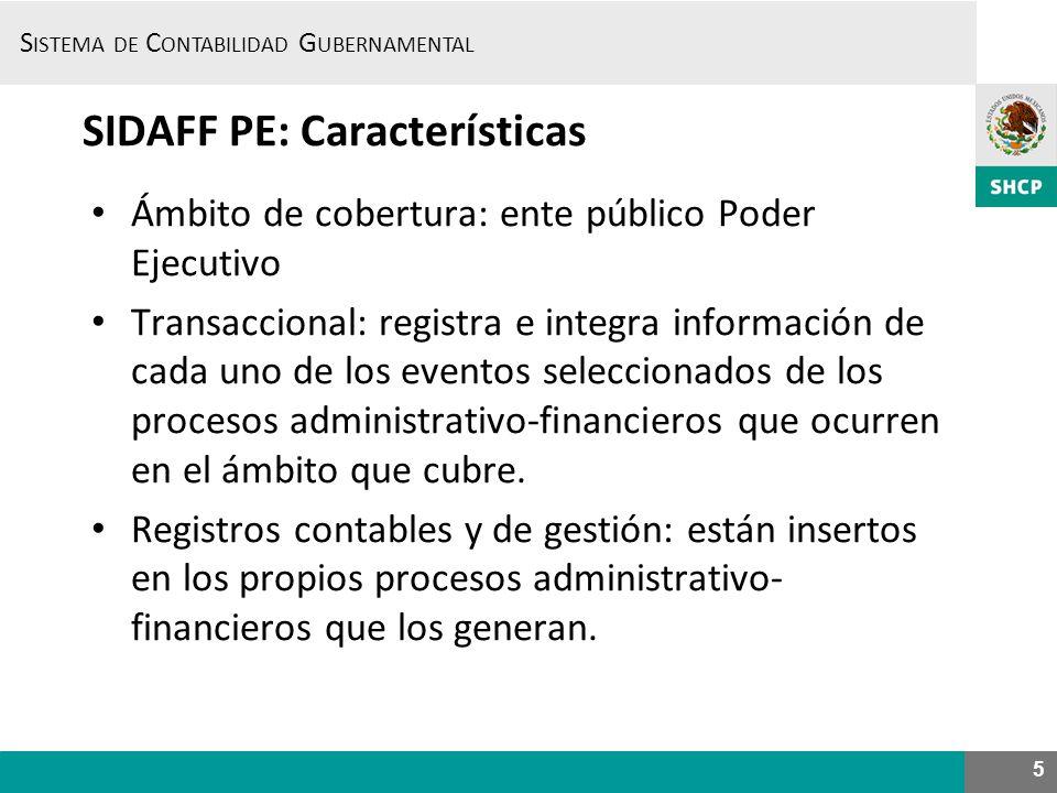 SIDAFF PE: Características