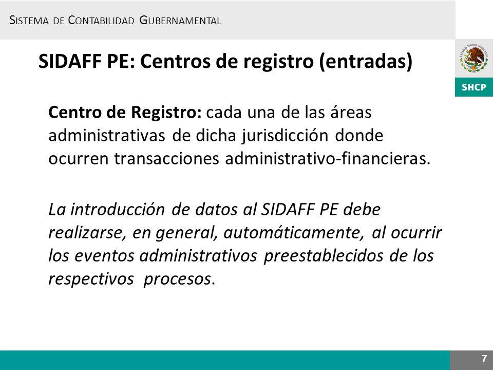 SIDAFF PE: Centros de registro (entradas)