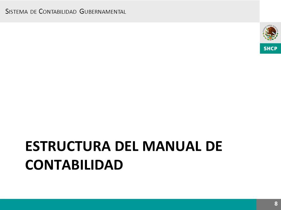 ESTRUCTURA DEL MANUAL DE CONTABILIDAD