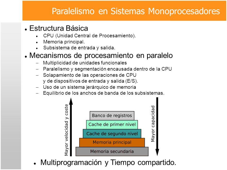 Paralelismo en Sistemas Monoprocesadores