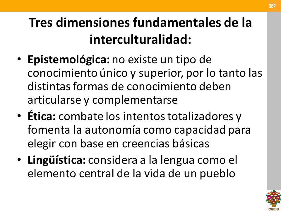 Tres dimensiones fundamentales de la interculturalidad: