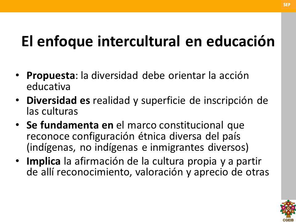 El enfoque intercultural en educación