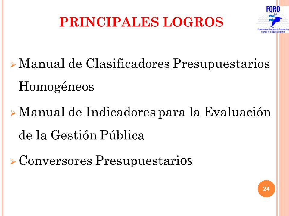 Manual de Clasificadores Presupuestarios Homogéneos