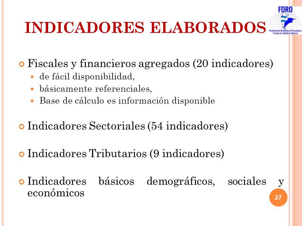 INDICADORES ELABORADOS