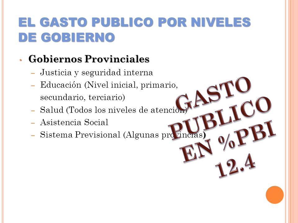 EL GASTO PUBLICO POR NIVELES DE GOBIERNO