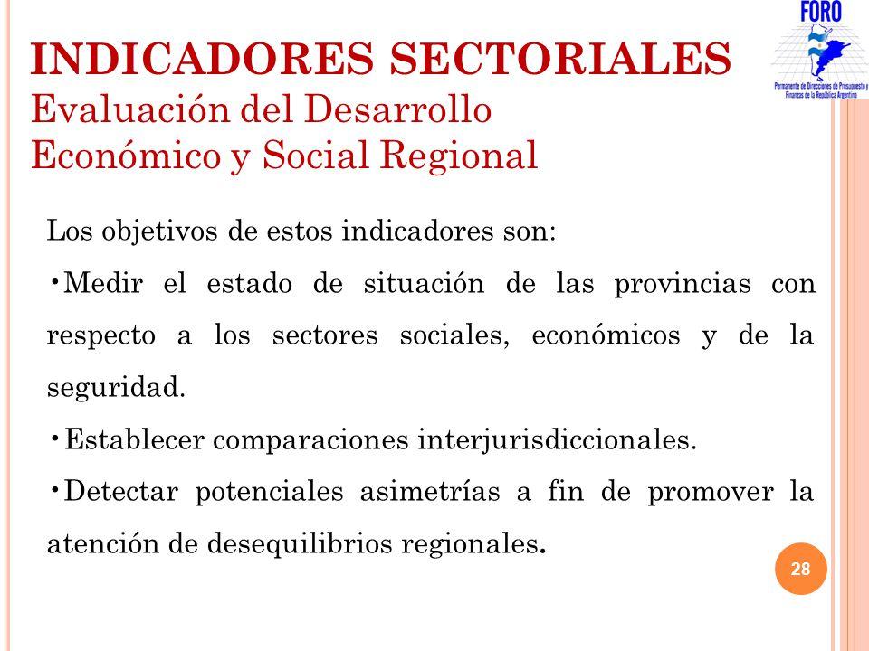 INDICADORES SECTORIALES