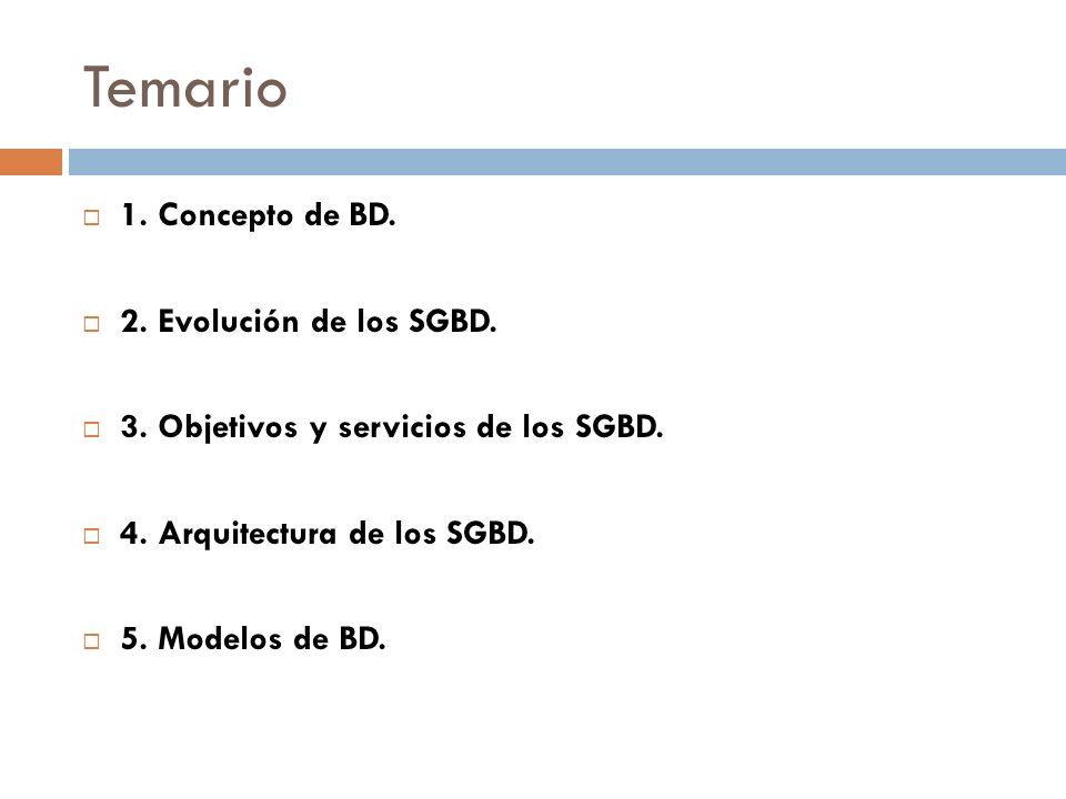 Temario 1. Concepto de BD. 2. Evolución de los SGBD.