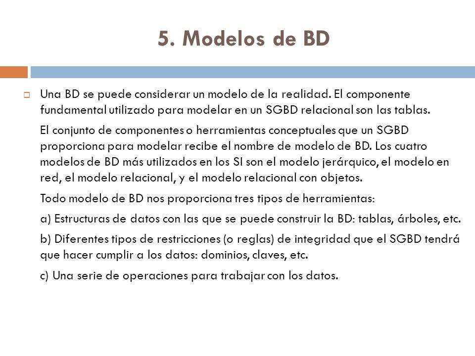 5. Modelos de BD