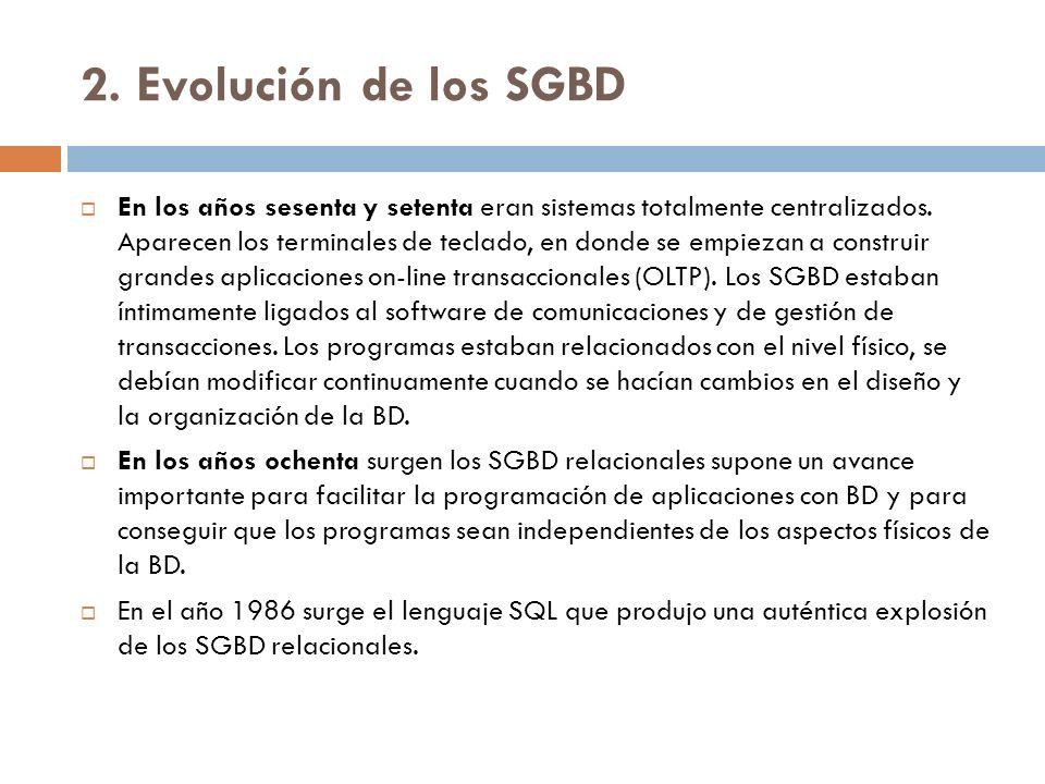 2. Evolución de los SGBD
