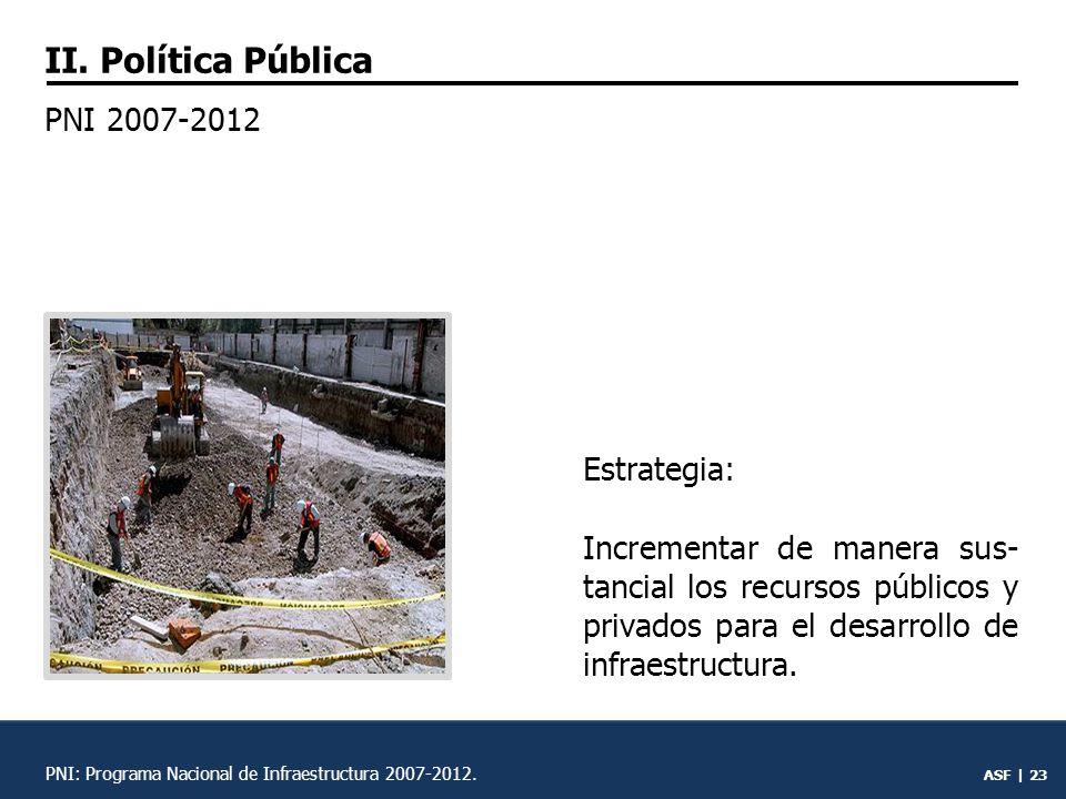 II. Política Pública PNI 2007-2012 Estrategia:
