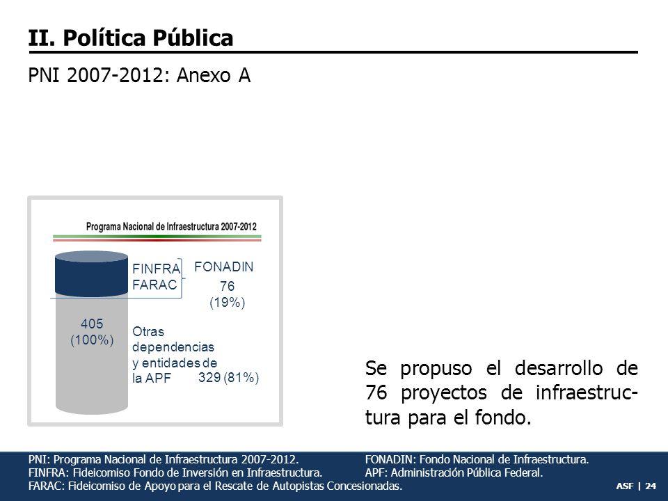 II. Política Pública PNI 2007-2012: Anexo A