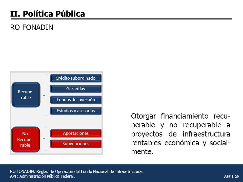 II. Política Pública RO FONADIN