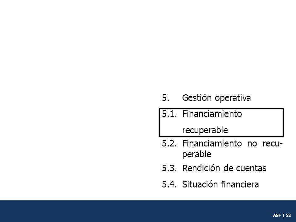 Gestión operativa 5.1. Financiamiento recuperable. 5.2. Financiamiento no recu-perable. 5.3. Rendición de cuentas.
