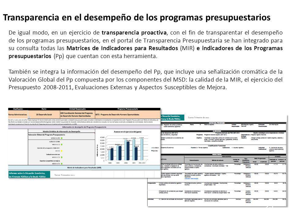 Transparencia en el desempeño de los programas presupuestarios