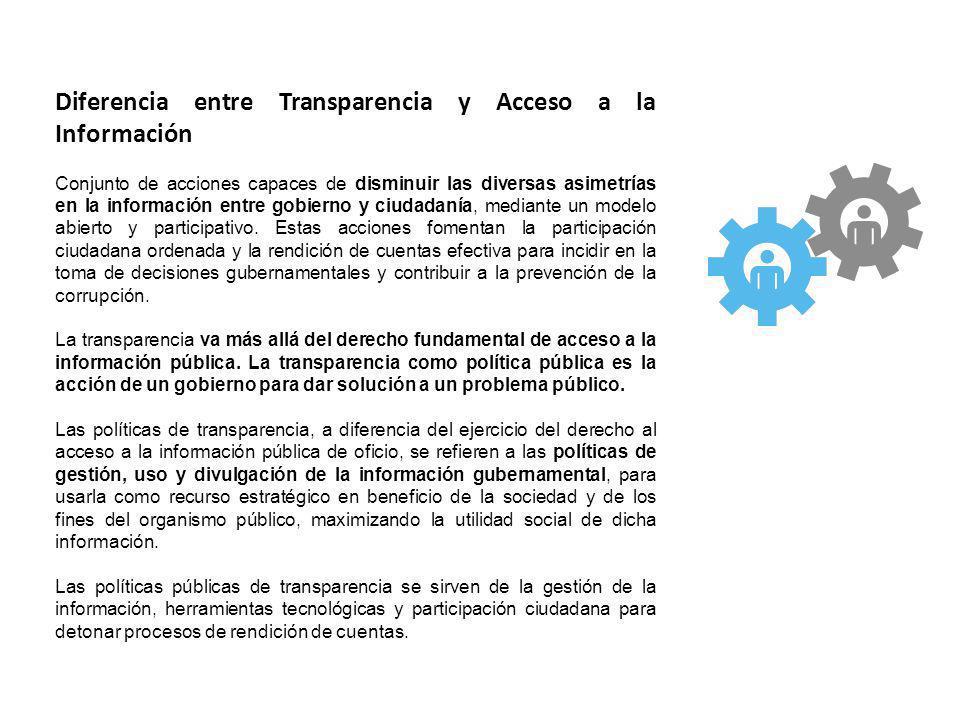 Diferencia entre Transparencia y Acceso a la Información