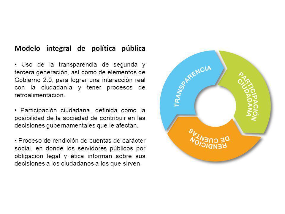 Modelo integral de política pública