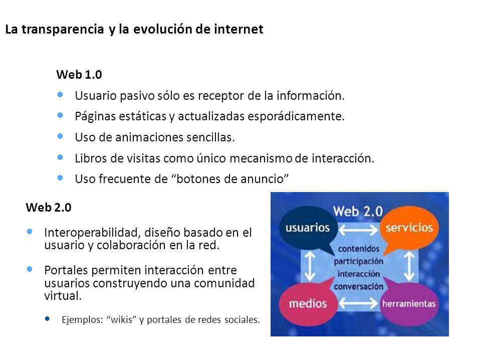 La transparencia y la evolución de internet