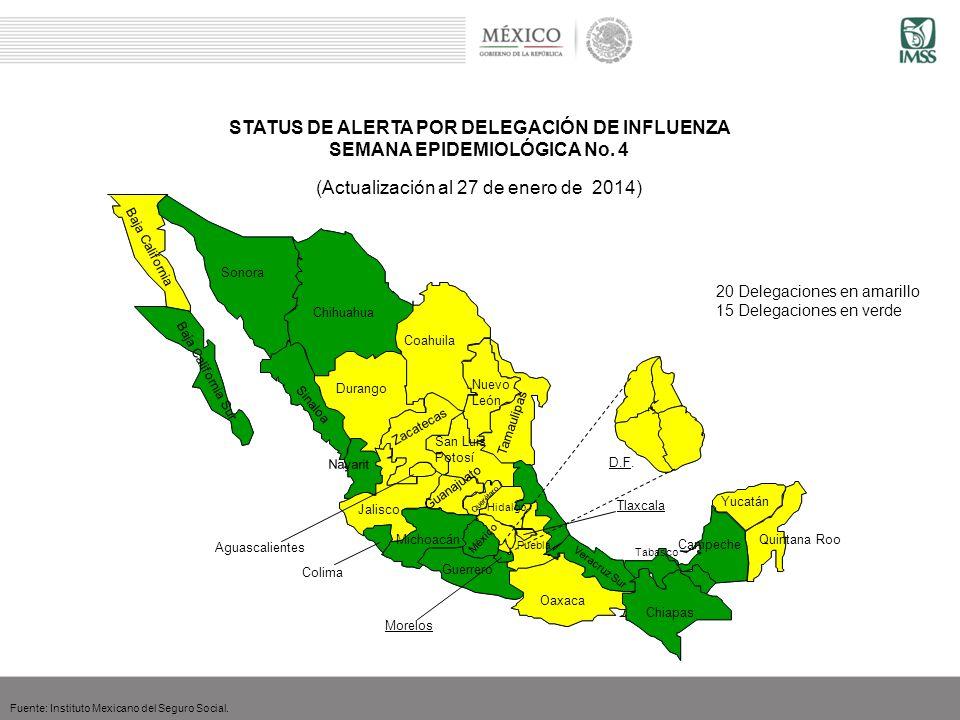 STATUS DE ALERTA POR DELEGACIÓN DE INFLUENZA