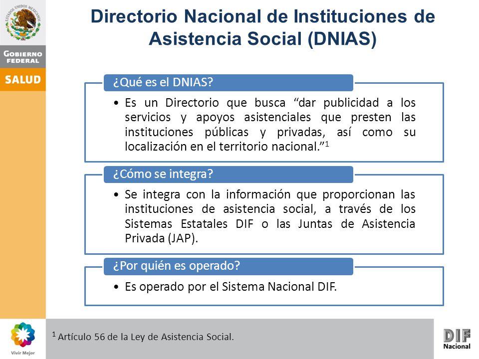 Directorio Nacional de Instituciones de Asistencia Social (DNIAS)