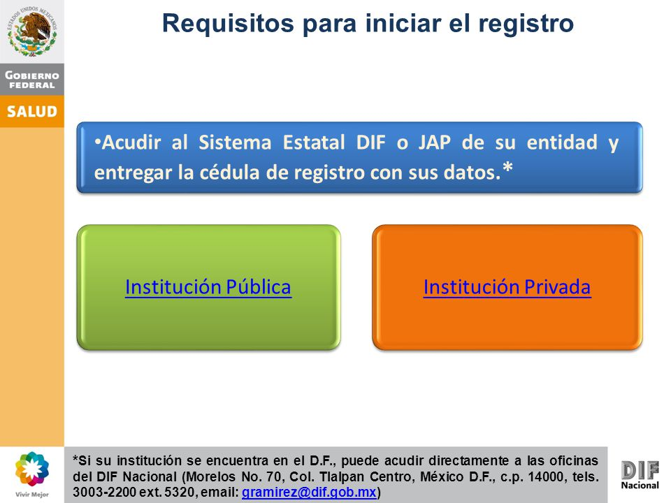 Requisitos para iniciar el registro