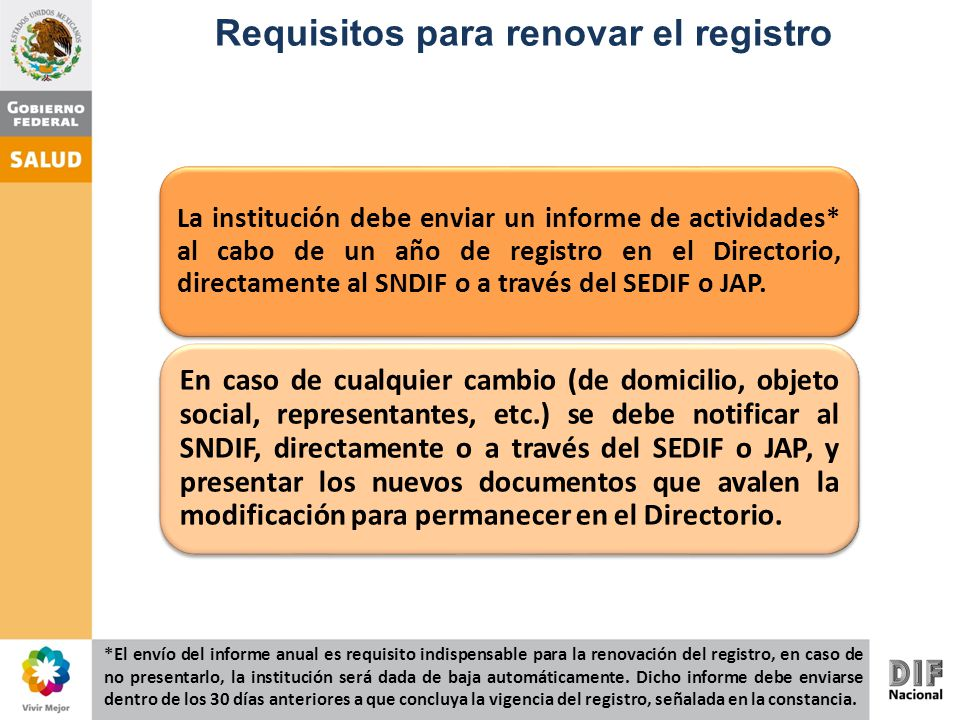 Requisitos para renovar el registro