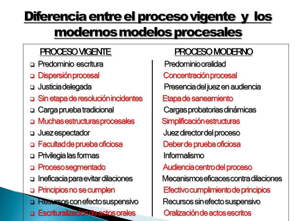 Diferencia entre el proceso vigente y los modernos modelos procesales