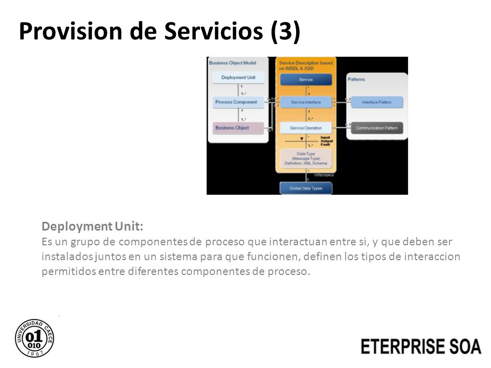 Provision de Servicios (3)