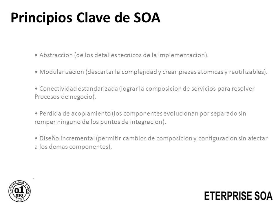 Principios Clave de SOA