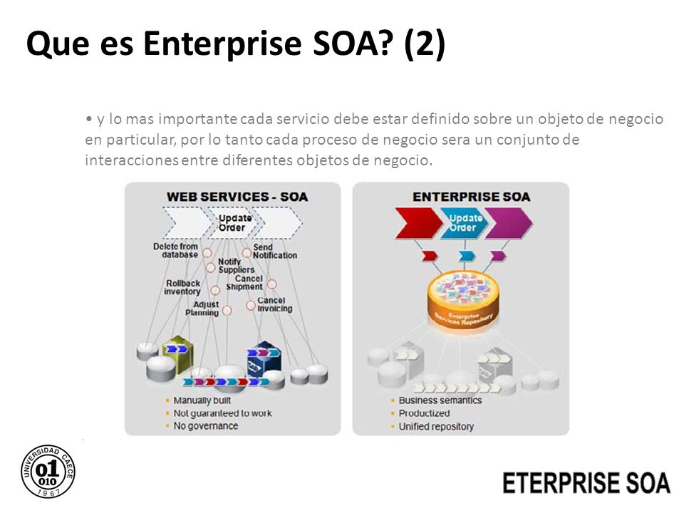 Que es Enterprise SOA (2)