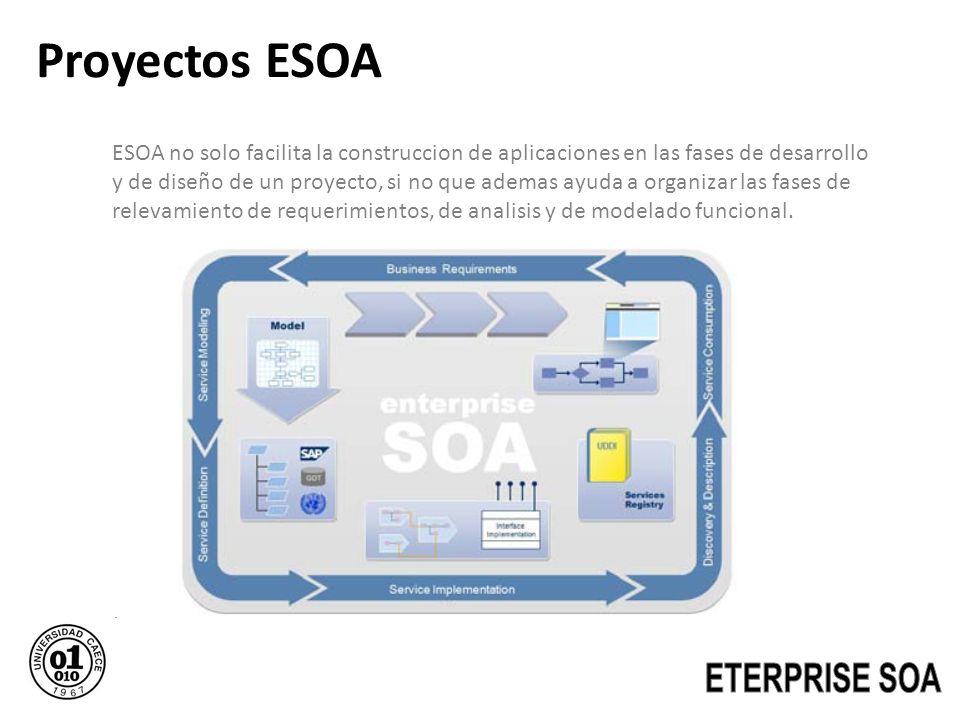 Proyectos ESOA ETERPRISE SOA