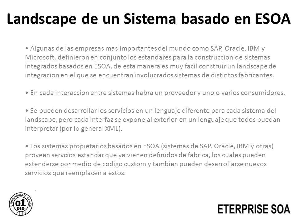 Landscape de un Sistema basado en ESOA