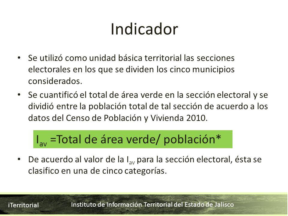 Indicador Iav =Total de área verde/ población*