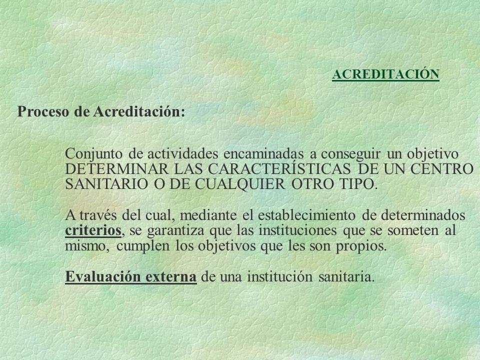 Proceso de Acreditación: