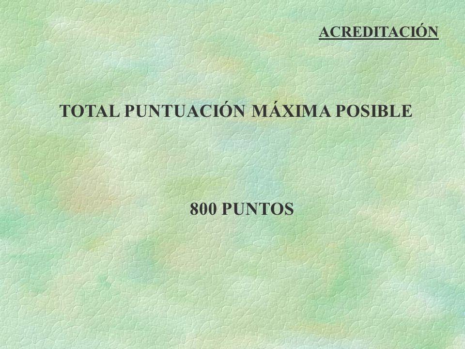 TOTAL PUNTUACIÓN MÁXIMA POSIBLE