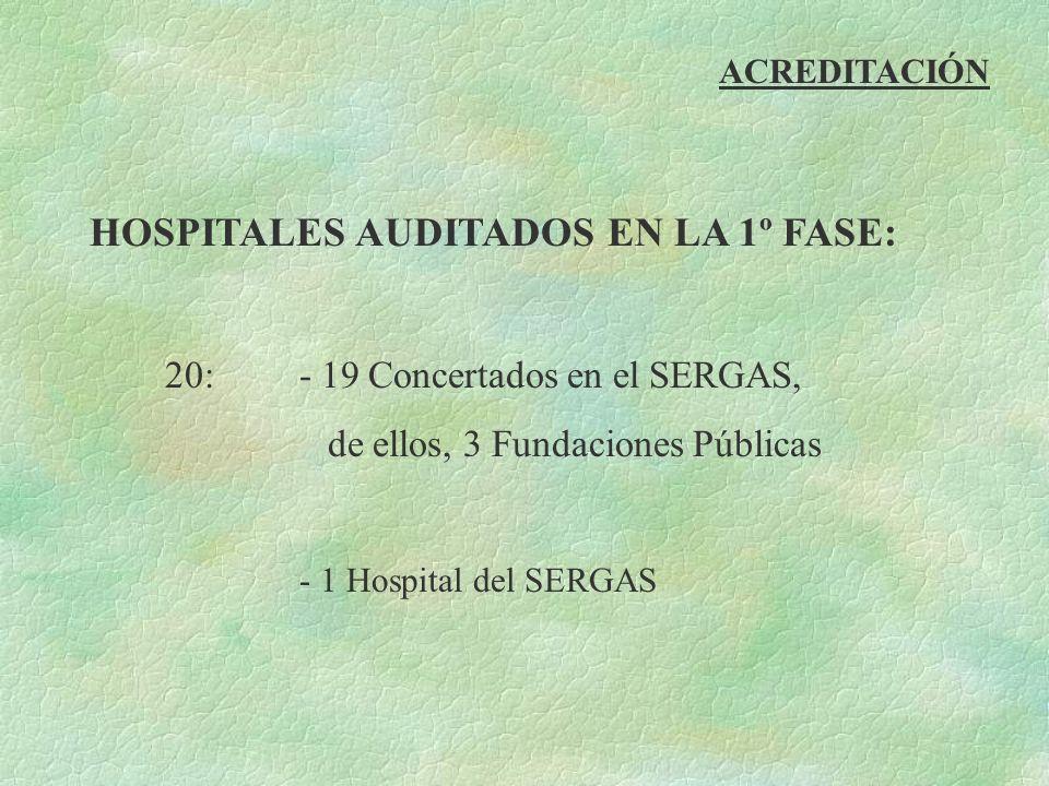 HOSPITALES AUDITADOS EN LA 1º FASE: