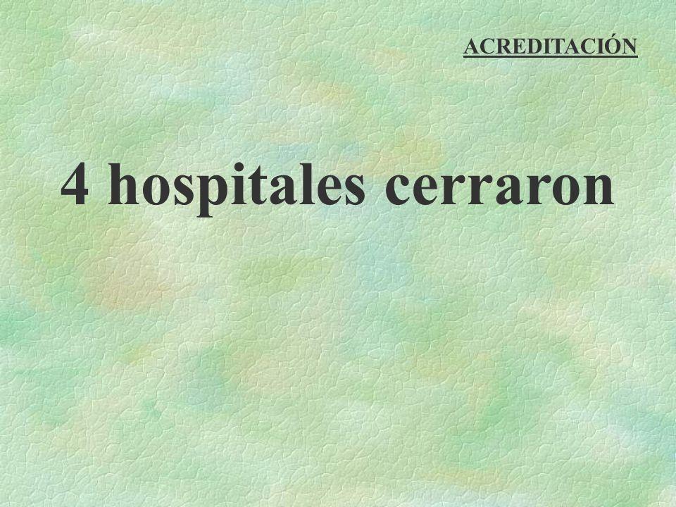 ACREDITACIÓN 4 hospitales cerraron