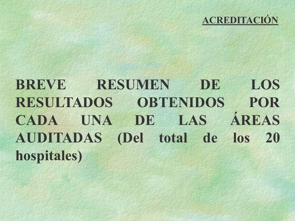ACREDITACIÓNBREVE RESUMEN DE LOS RESULTADOS OBTENIDOS POR CADA UNA DE LAS ÁREAS AUDITADAS (Del total de los 20 hospitales)