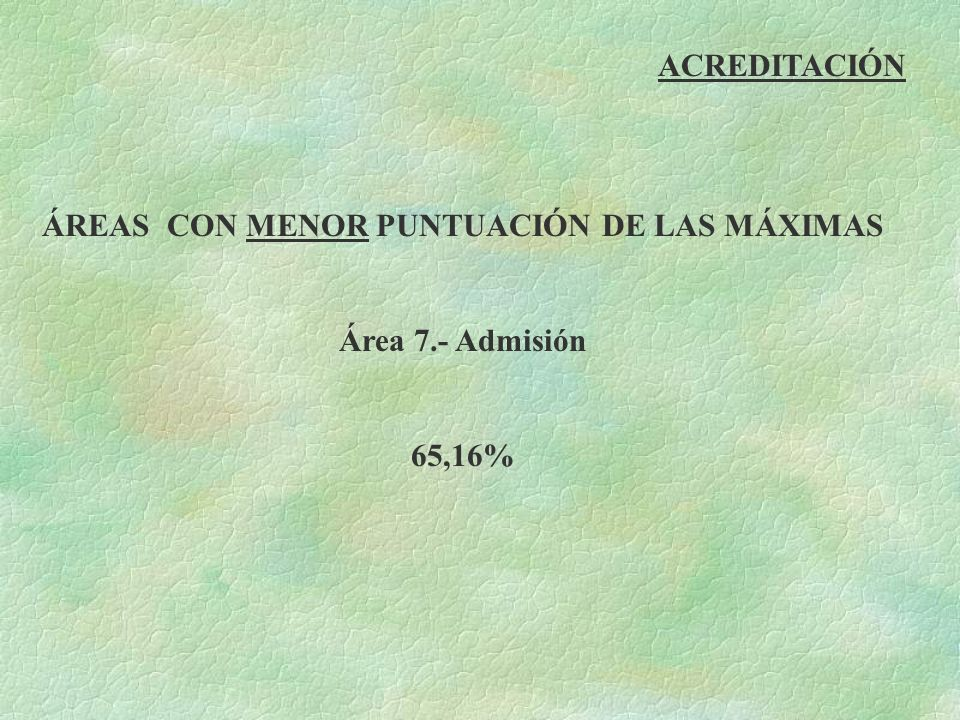 ÁREAS CON MENOR PUNTUACIÓN DE LAS MÁXIMAS