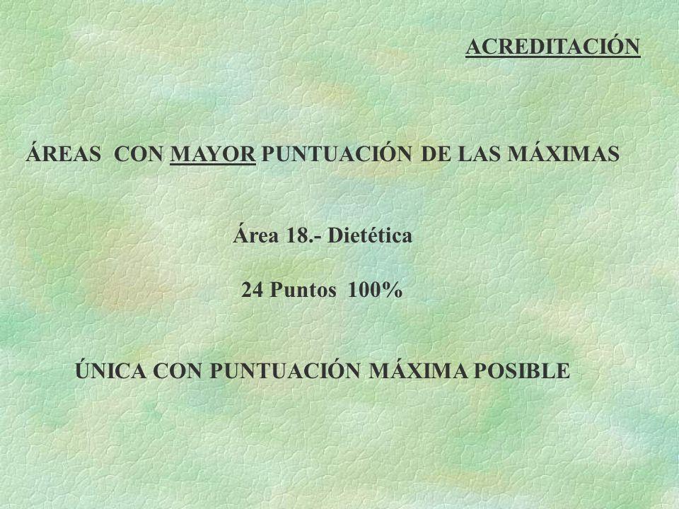 ÁREAS CON MAYOR PUNTUACIÓN DE LAS MÁXIMAS