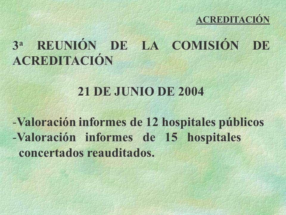 3a REUNIÓN DE LA COMISIÓN DE ACREDITACIÓN