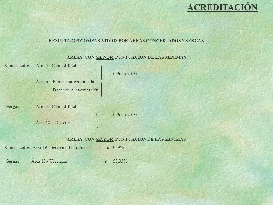 ACREDITACIÓN RESULTADOS COMPARATIVOS POR ÁREAS CONCERTADOS Y SERGAS