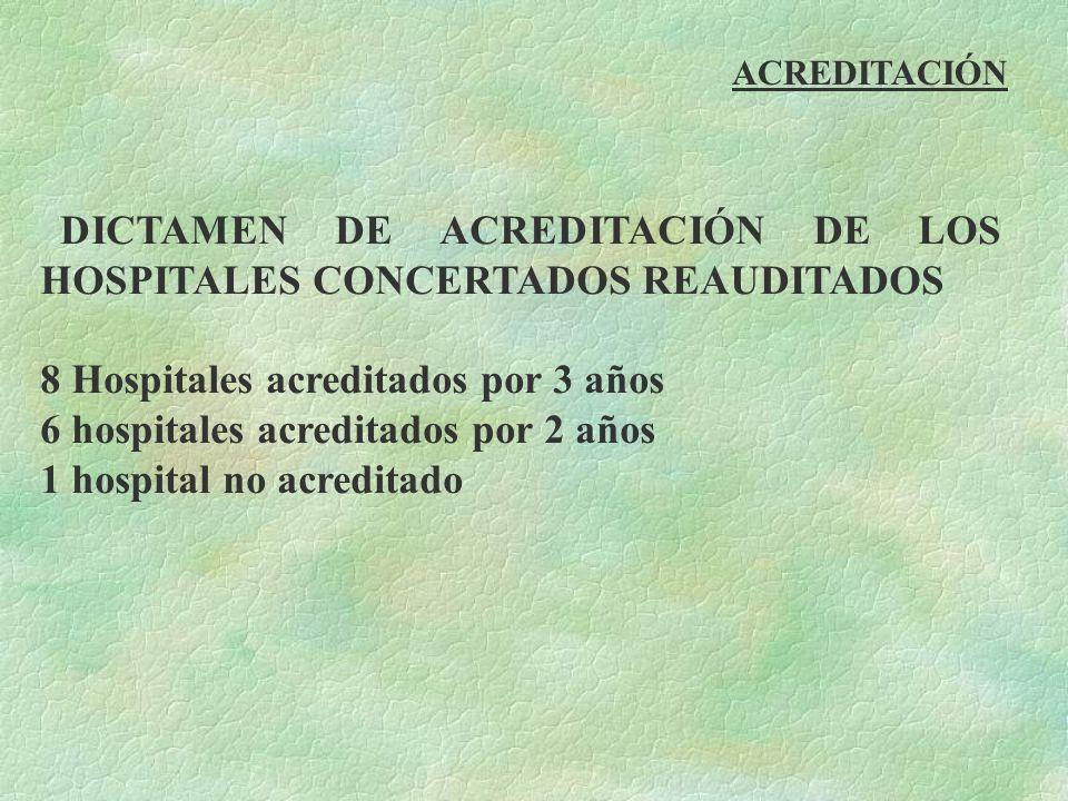 DICTAMEN DE ACREDITACIÓN DE LOS HOSPITALES CONCERTADOS REAUDITADOS
