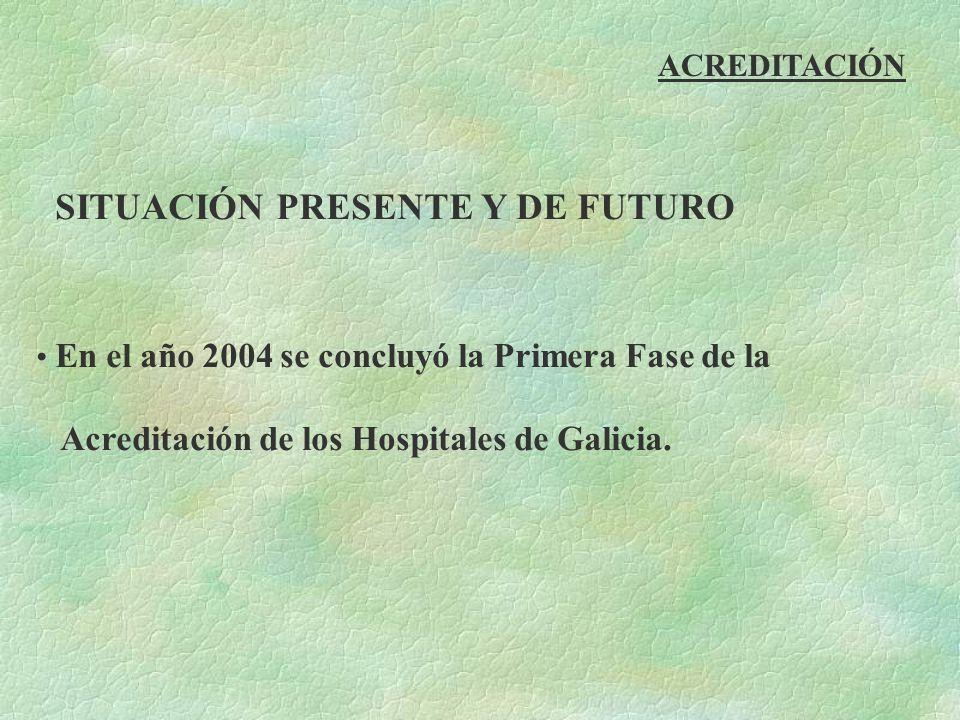 SITUACIÓN PRESENTE Y DE FUTURO