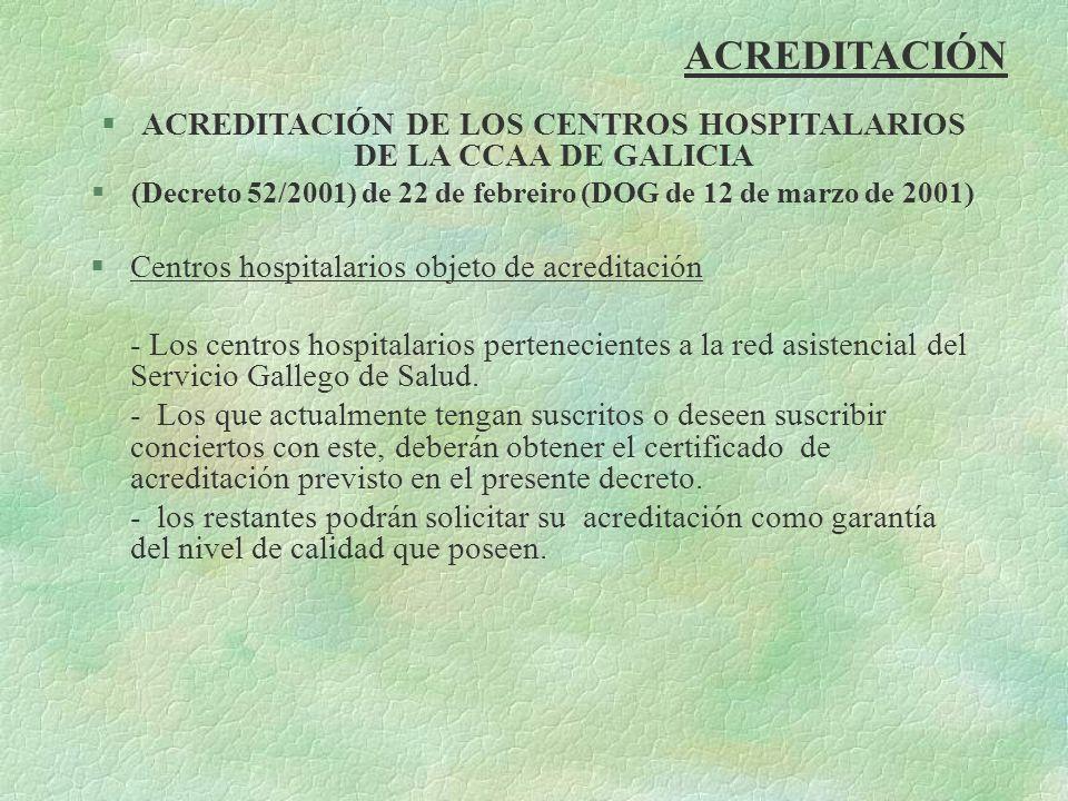 ACREDITACIÓN ACREDITACIÓN DE LOS CENTROS HOSPITALARIOS DE LA CCAA DE GALICIA. (Decreto 52/2001) de 22 de febreiro (DOG de 12 de marzo de 2001)