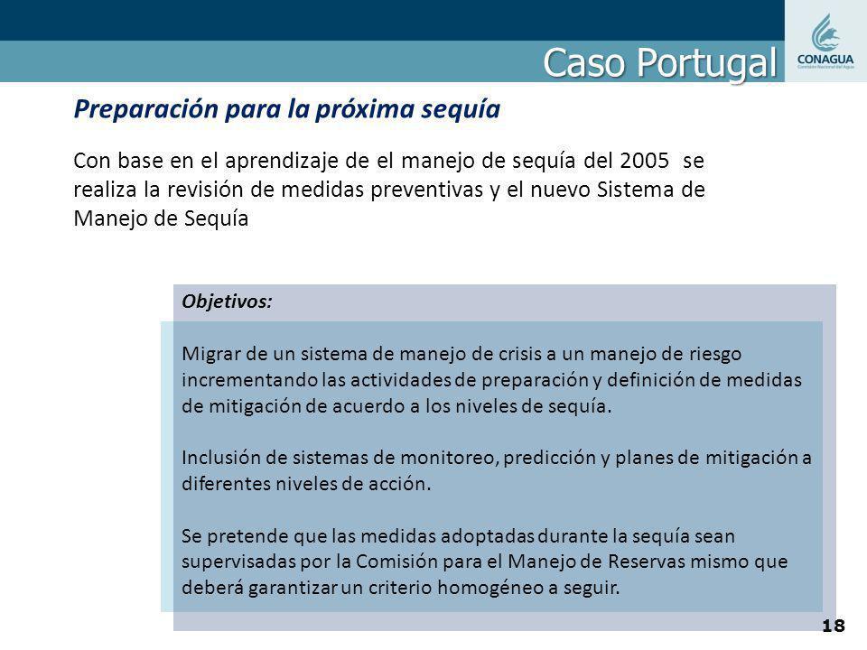 Caso Portugal Preparación para la próxima sequía