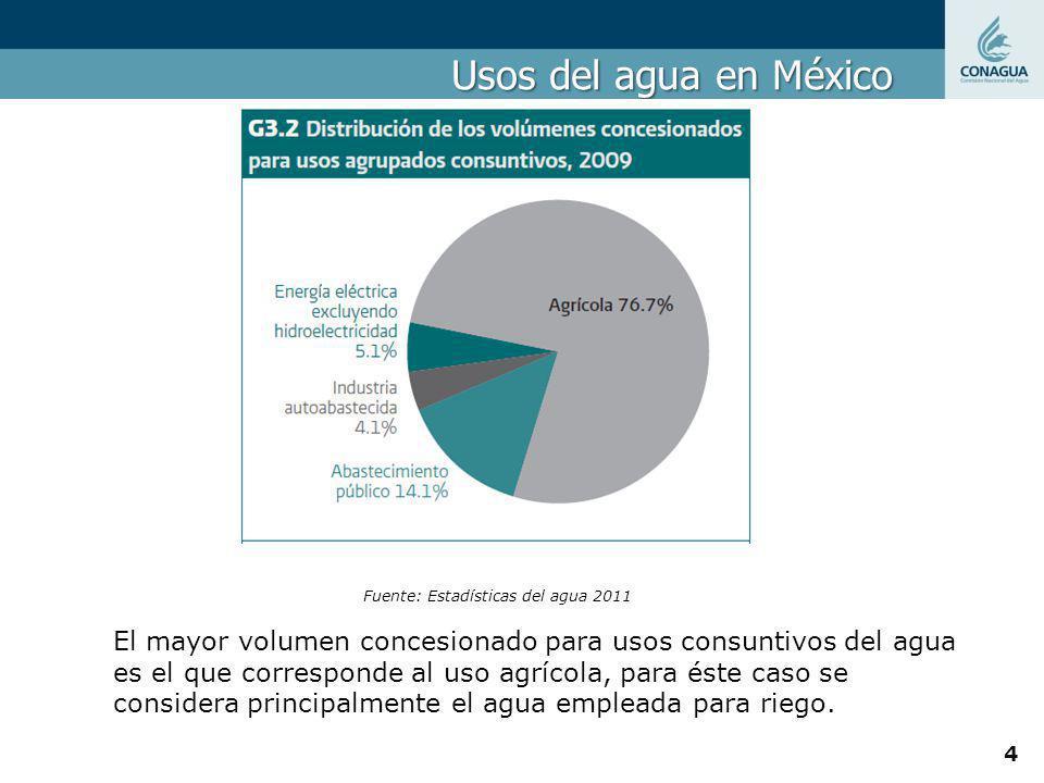 Fuente: Estadísticas del agua 2011