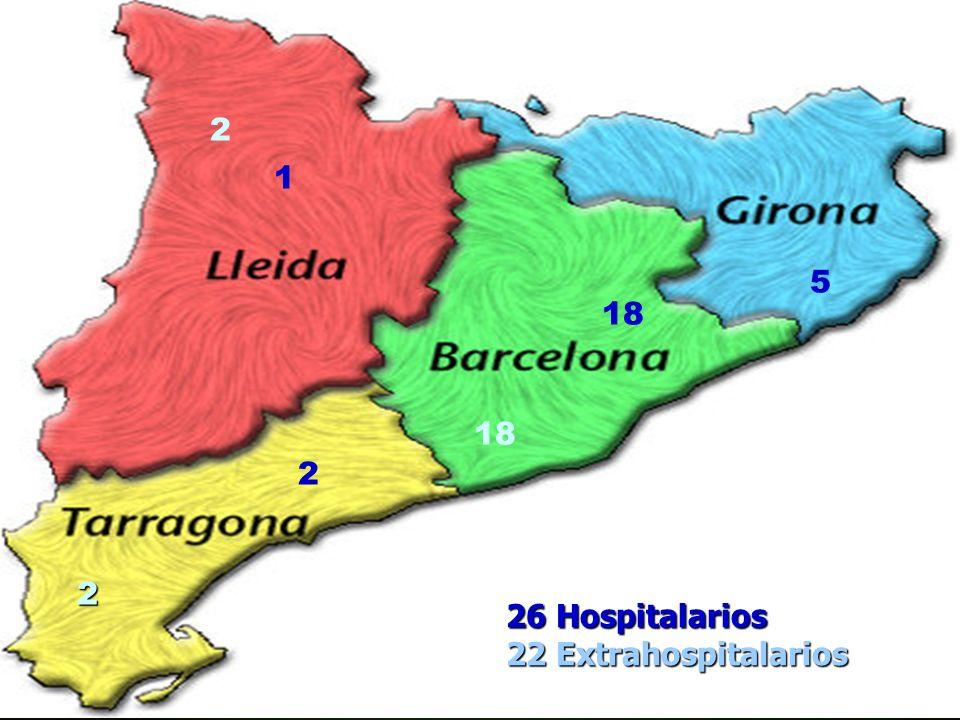 2 1 5 18 18 2 2 26 Hospitalarios 22 Extrahospitalarios