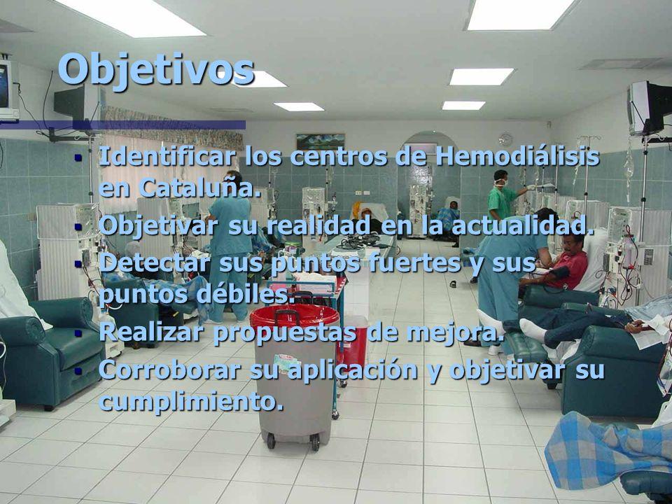 Objetivos Identificar los centros de Hemodiálisis en Cataluña.